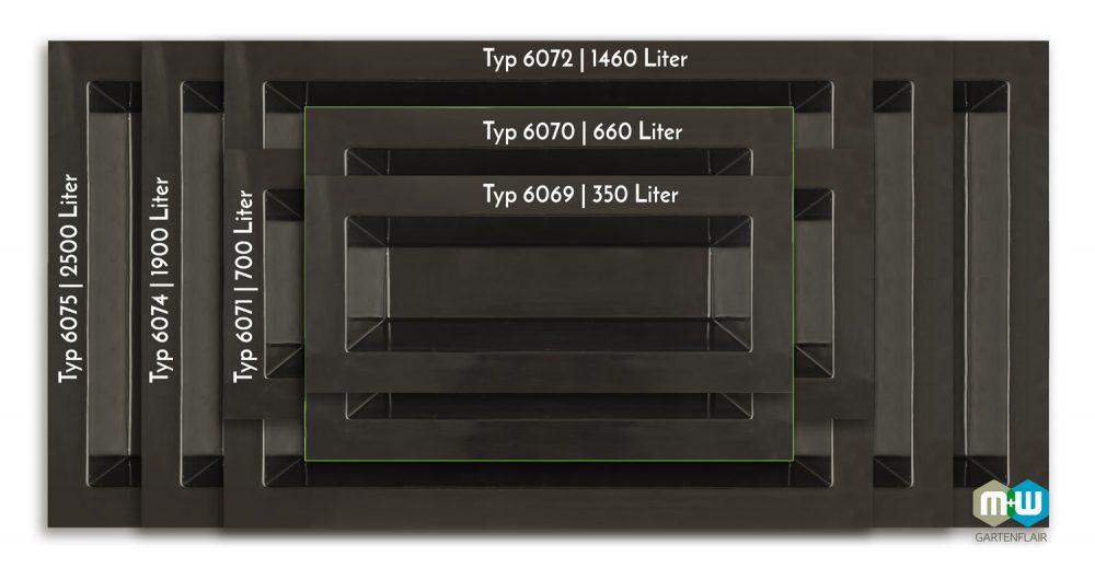 M+W-Gartenflair-Vergleich | GFK Teichbecken rechteckig 350 bis 2500 Liter | 520 mm tief |schwarz