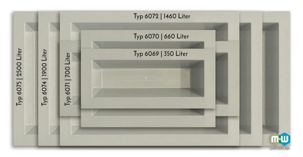 M+W-Gartenflair-Vergleich | GFK Teichbecken rechteckig 350 bis 2500 Liter | 520 mm tief | grau-granit