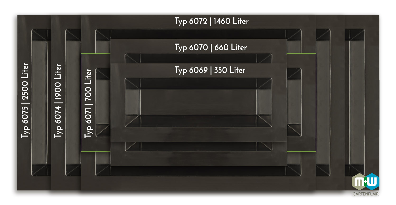M+W-Gartenflair-Vergleich | GFK Teichbecken rechteckig 350 bis 2500 Liter | 520 mm tief | schwarz