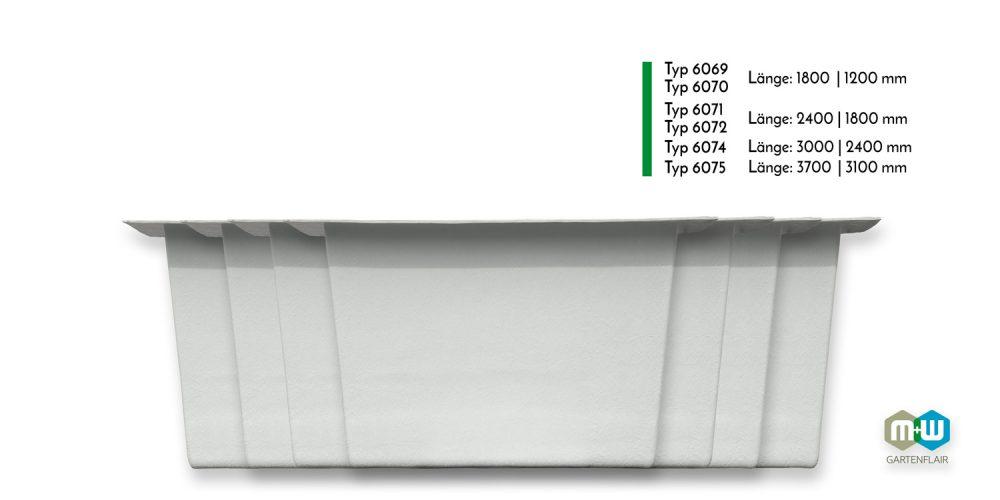 Vergleich | GFK Teichbecken rechteckig 350 bis 1500 Liter Seitenansicht