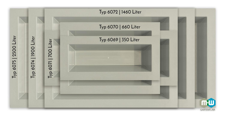 gfk teichbecken rechteckig 1900 liter kaufen langlebig und hochwertig. Black Bedroom Furniture Sets. Home Design Ideas