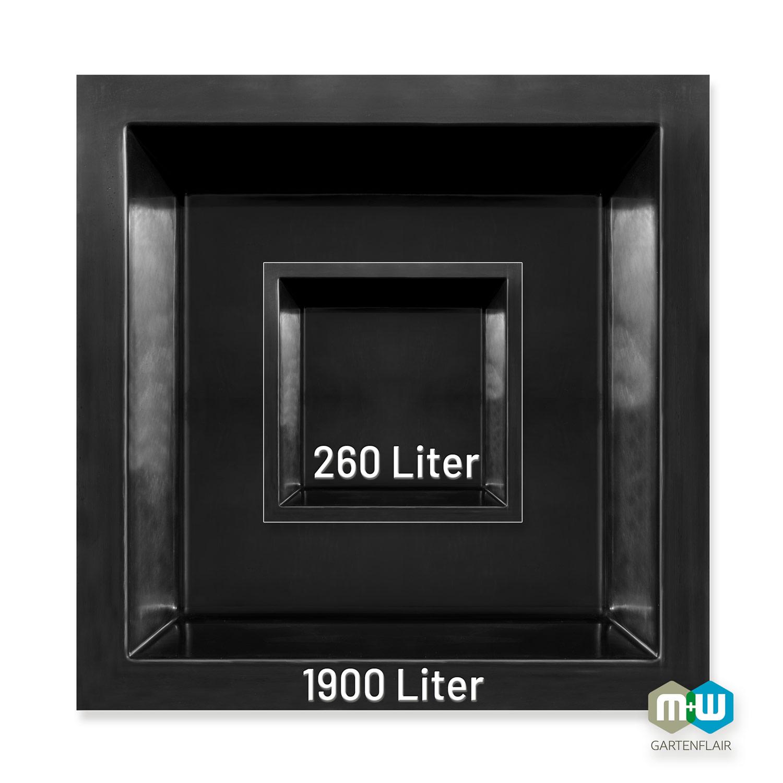 M+W-Gartenflair-GFK-Teichbecken-quadratisch-Größenvergleich-schwarz