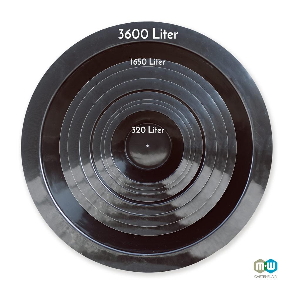 GFK Teichbecken rund | 520 mm tief | 320 bis 3600 Liter